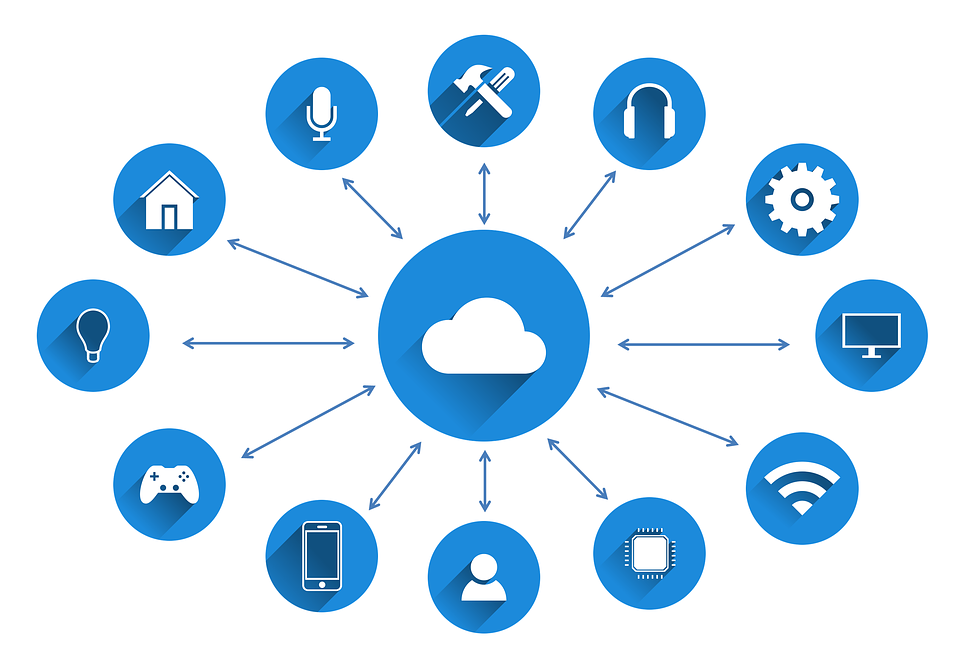 Iot Machine Learning Is Going To Change The World