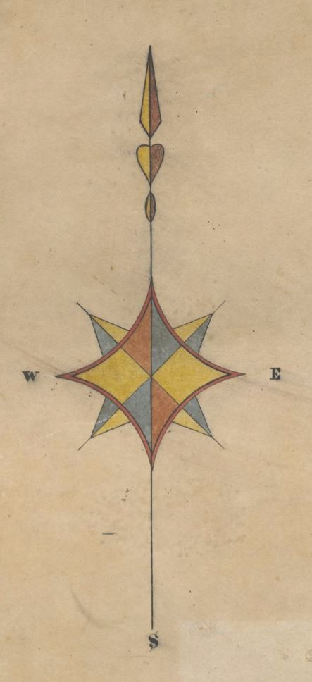 Give The Gift Of Texas History The Compass Rose Of Austin S Colony