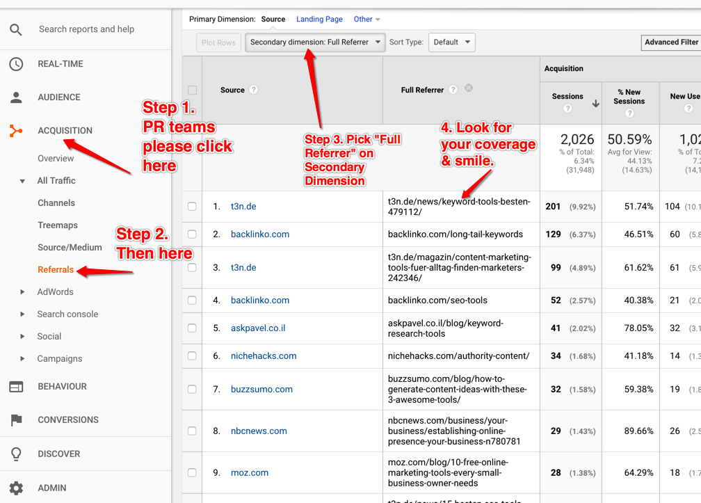 PR Teams An Email Template To Ask For Google Analytics Access - Email template google