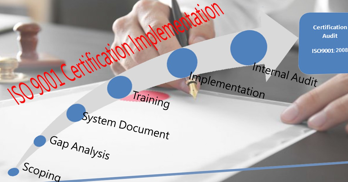 How Much Does The Iso 9001 Implementation Cost Lakshmi Certvalue