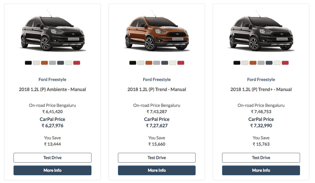 Ford Silently Introduces A Trend Variant For The Freestyle