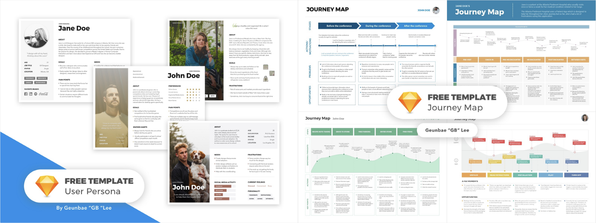 Creating Free Sketch Templates: User Personas & Journey Maps