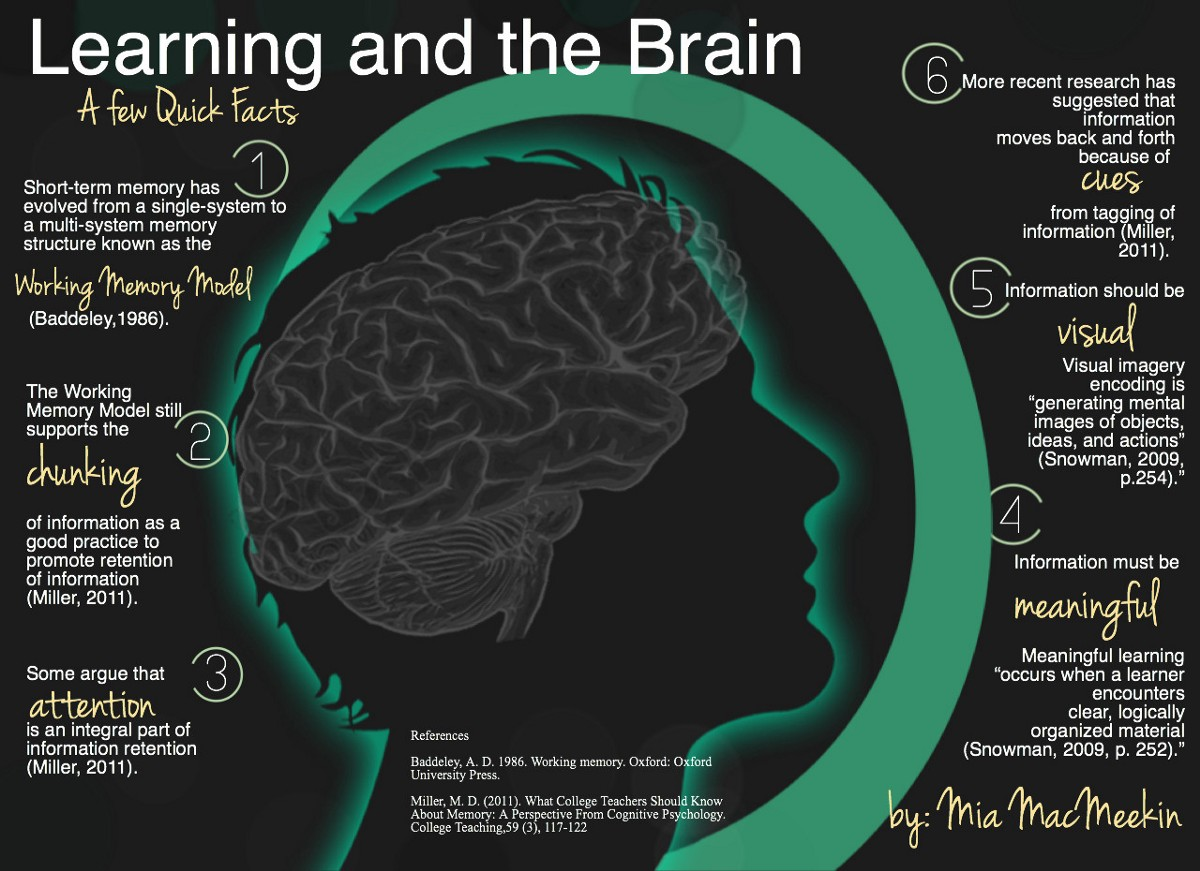 how the use of mental images One important comprehension strategy that keeps readers engaged in text is visualizing, or making mental imagesincluded in this list, are books and poetry that use a mixture of the five senses to help kids make mental images while reading.
