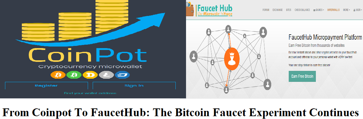 Bitcoin Faucet Hub How To Buy Bitcoin Options
