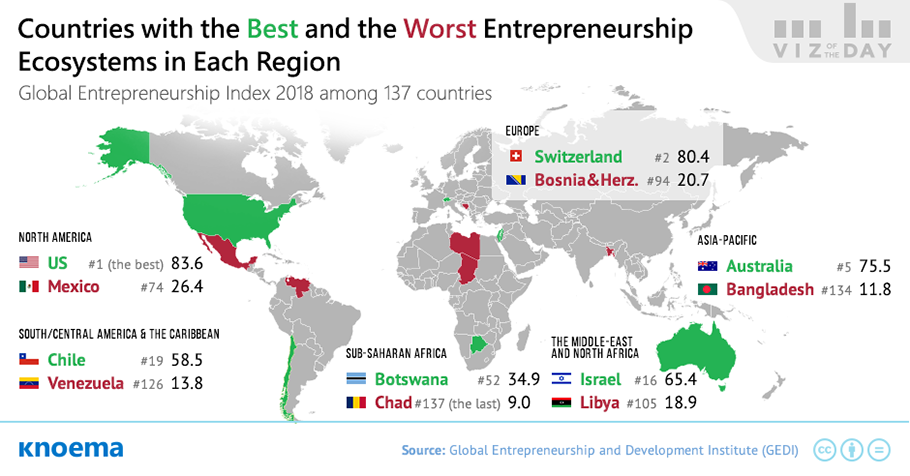 The Most Entrepreneurial Countries in the World – Knoema ...