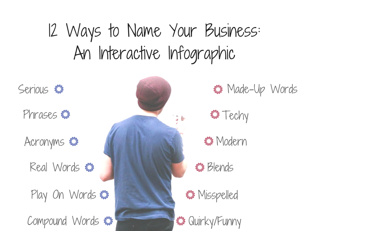 12 ways to name your business an interactive infographic