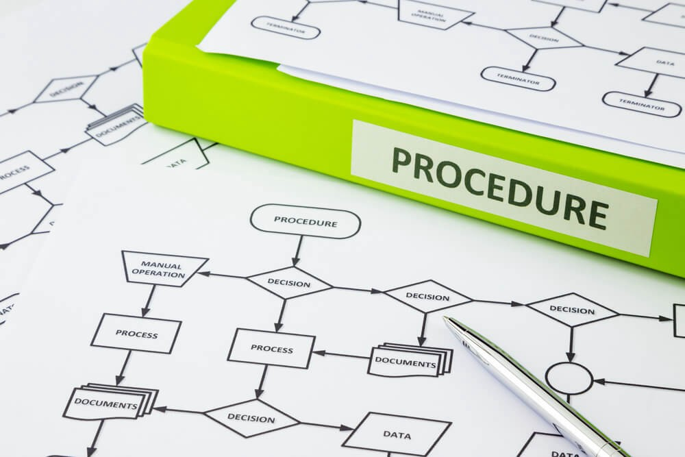how to create a procedure manual ultimate tips and tools
