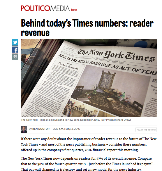 newspaper template new york times