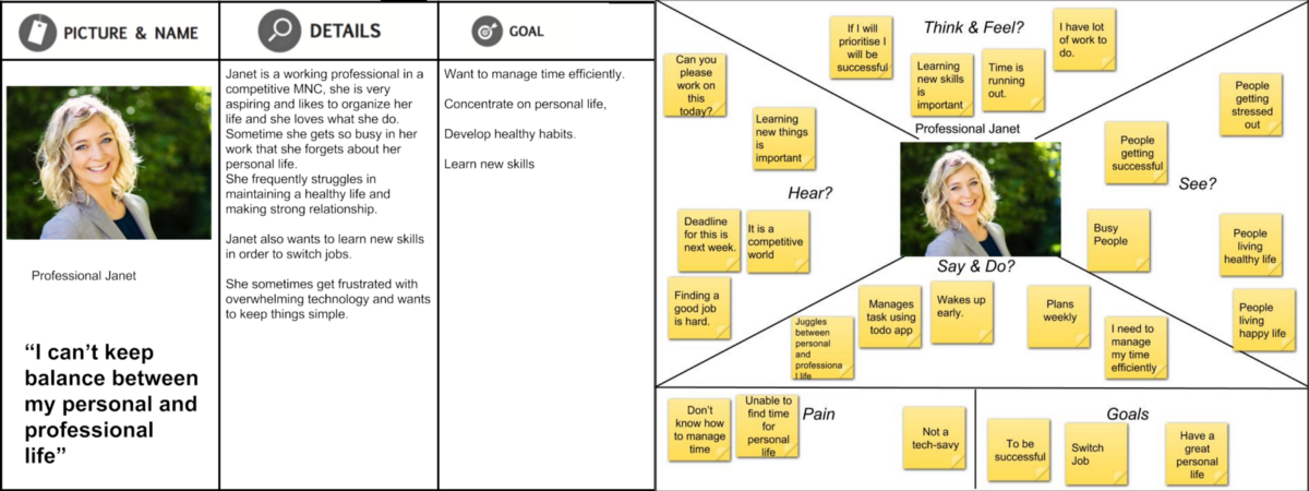 Persona and empathy mapping forJanet