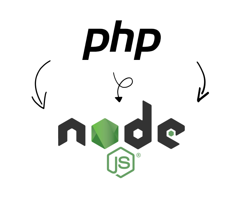 From Php To Javascript With Nodejs Matters