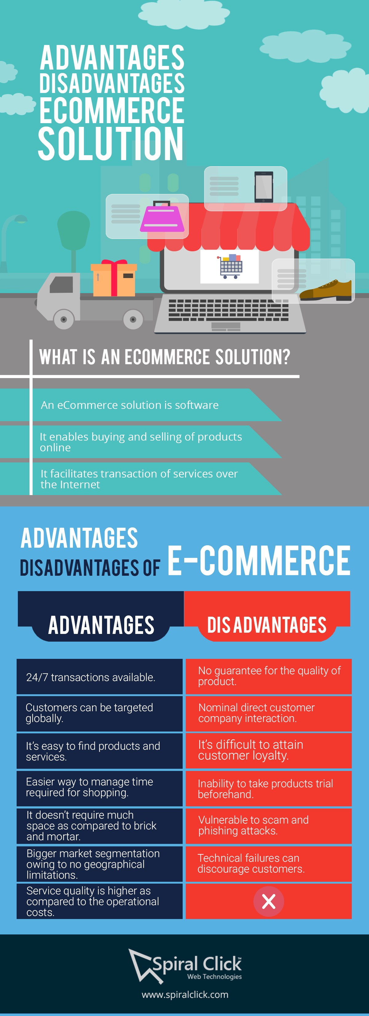 e commerce forum advantages and disadvantages Hi, your blog is very informative as you have mentioned key benefits and disadvantages of e-commerce development services, magento e-commerce development services provides wide customer database , for get best e-commerce development services please vist us.