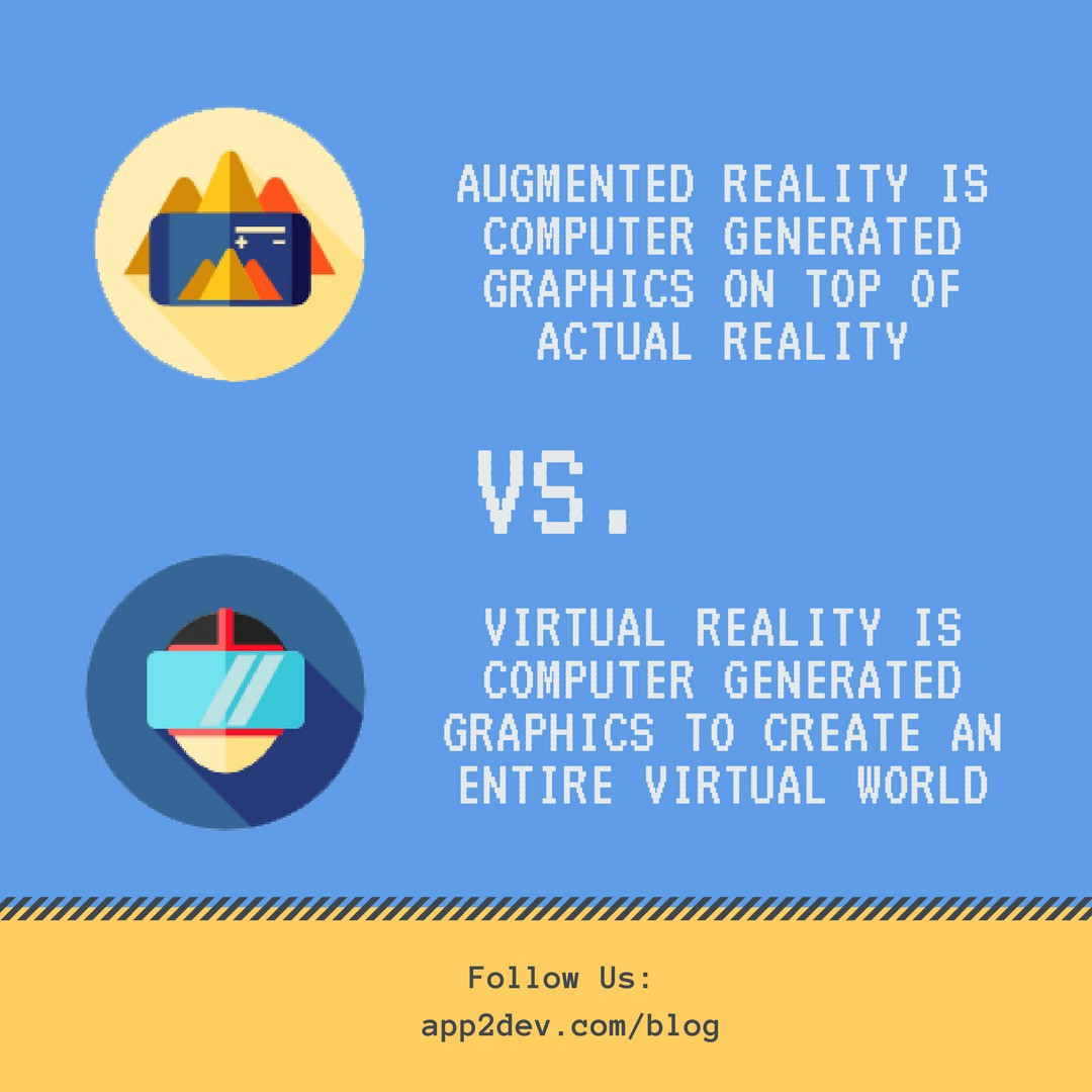 f1ffcc11f017 Augmented Reality vs Virtual Reality  8 Basic questions and answers that  will help you understand…