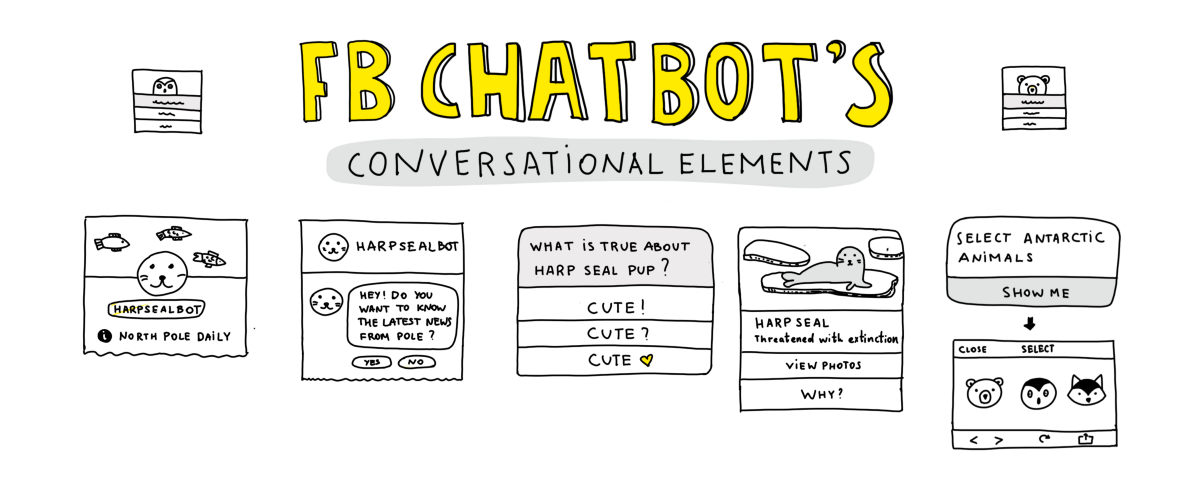 Chatbots Magazine