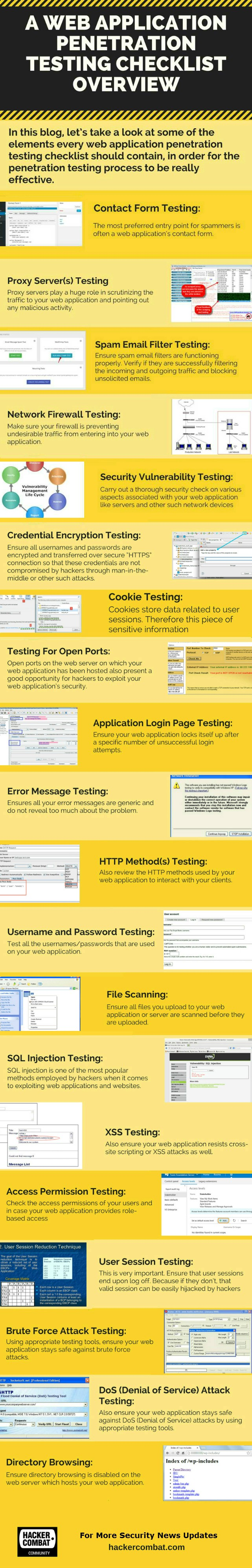 Complete Checklist Guide for Web Application Penetration Testing