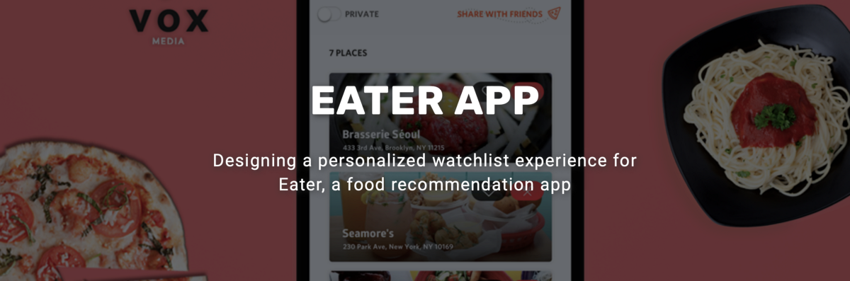 Eater App Watchlists