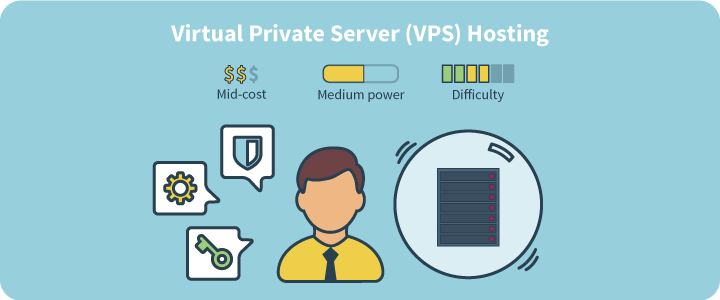 how to get private servers to work