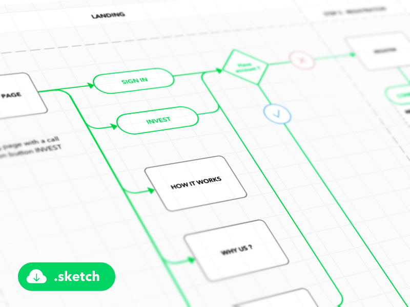 Ux Glossary Task Flows User Flows Flowcharts And Some New Ish Stuff
