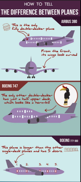 airbus versus boeing when is intervention not intervention essay I just downloaded a ton of airbus & boeing cockpit videos and during the landing phase when it goes 50,40,30,20,10 then the voice says retard a couple to times before touchdown, then when it stops, the plane touches down.
