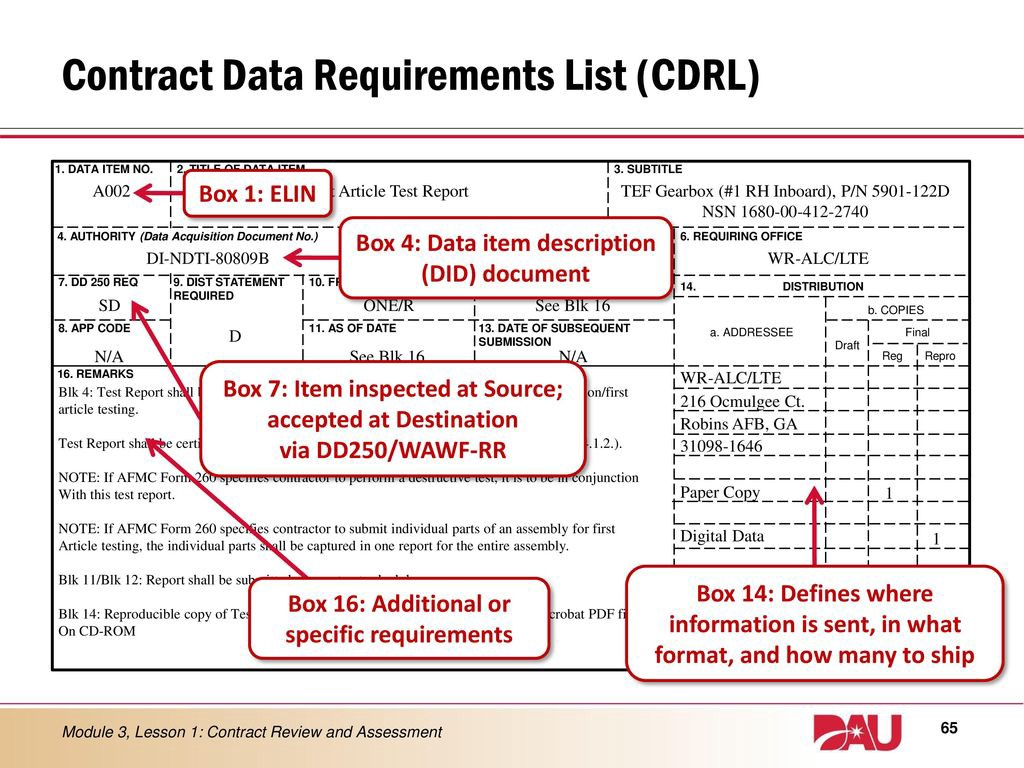 Contract Requirements | Don T Overlook The Government Contract Data Requirements List Cdrl