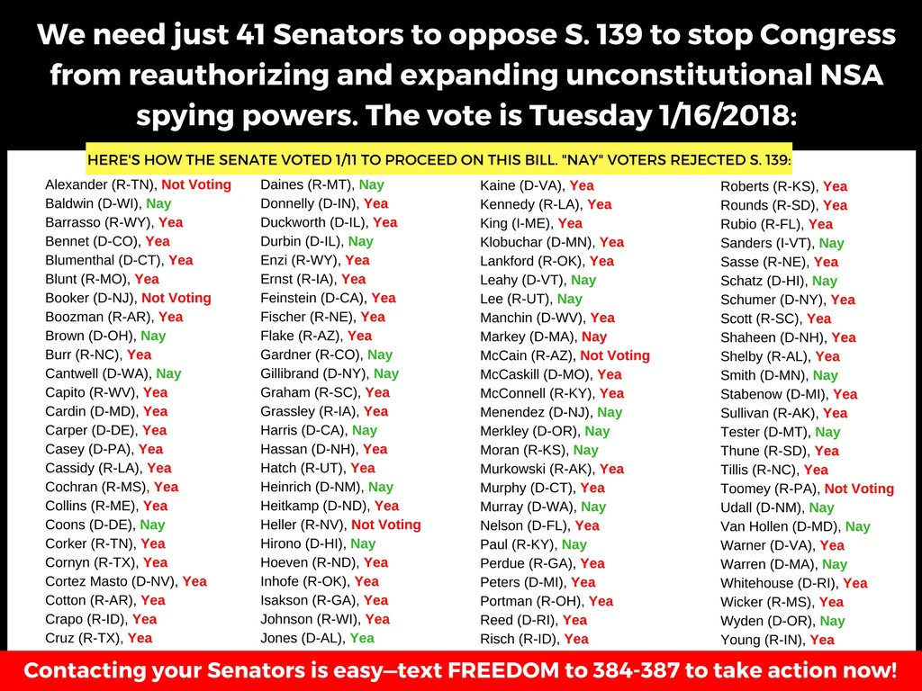We need just 41 Senators to stop Congress from reauthorizing and expanding unconstitutional NSA…
