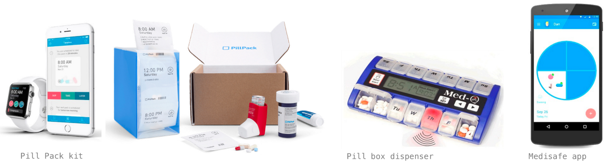 Design for wellbeing — UX for medication adherence