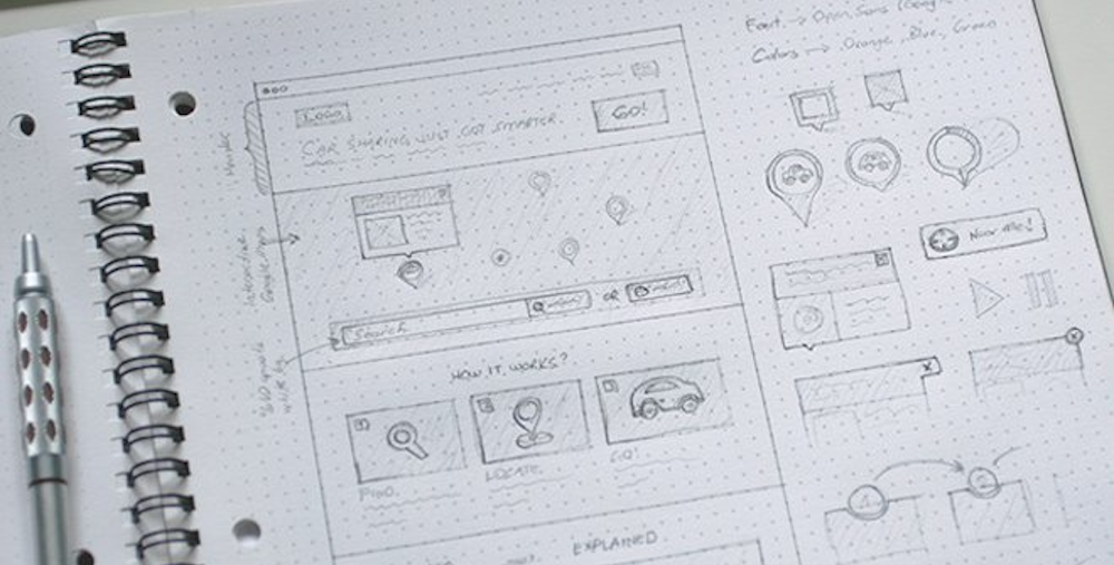 Design Thinking Types Of Sketches Drawings