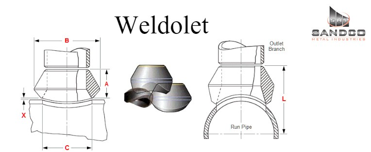 Weldolets welding outlet pipe fittings — specification