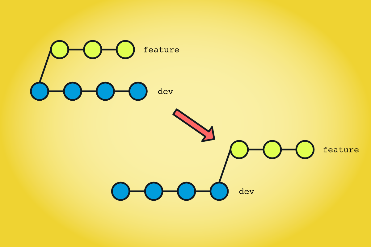 pull command in git