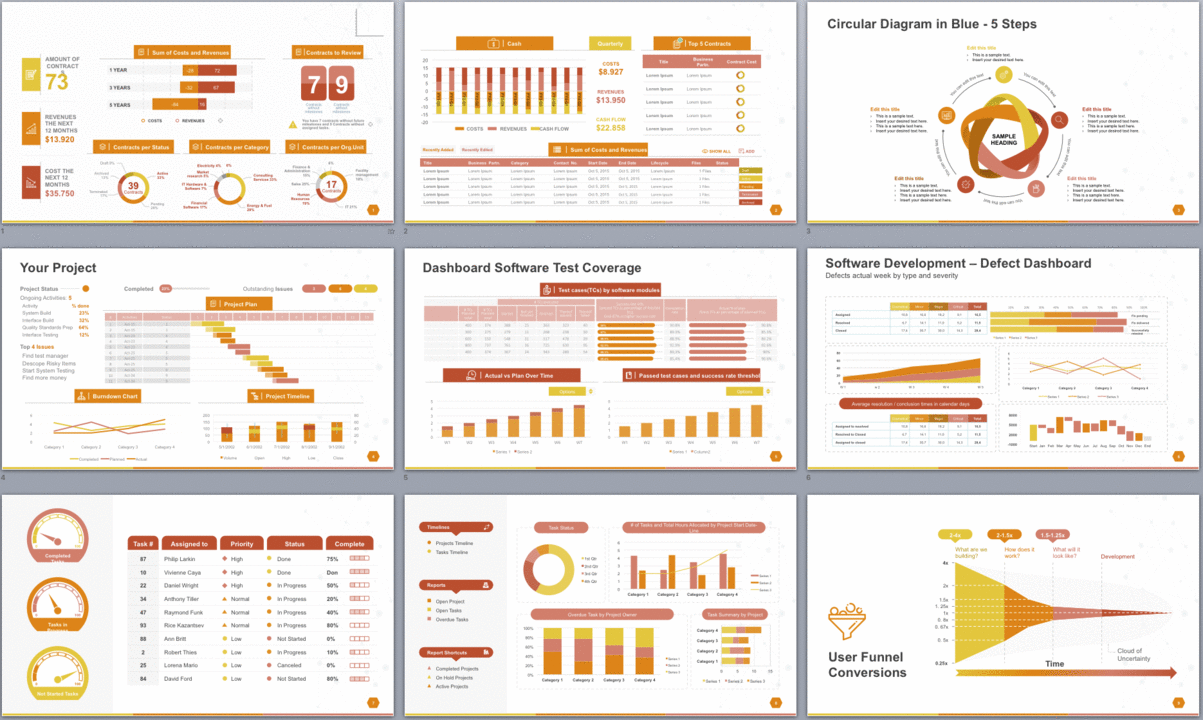 powerpoint template to report metrics kpis and project development