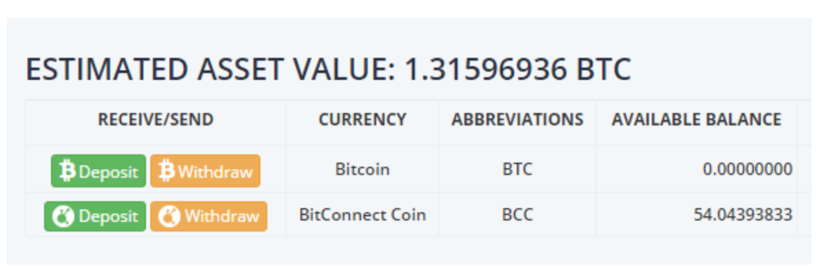 Investment detailed instructions bitconnect bcc coin venus medium specifically you will buy bitcoins in 1 somewhere loaded into bitconnect the bitcoin will fly in for bitcoin account bitconnect you can use the bitcoin ccuart Choice Image
