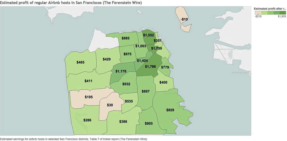 How Much Airbnb Hosts Earn After Rent In San Francisco In 1 Map