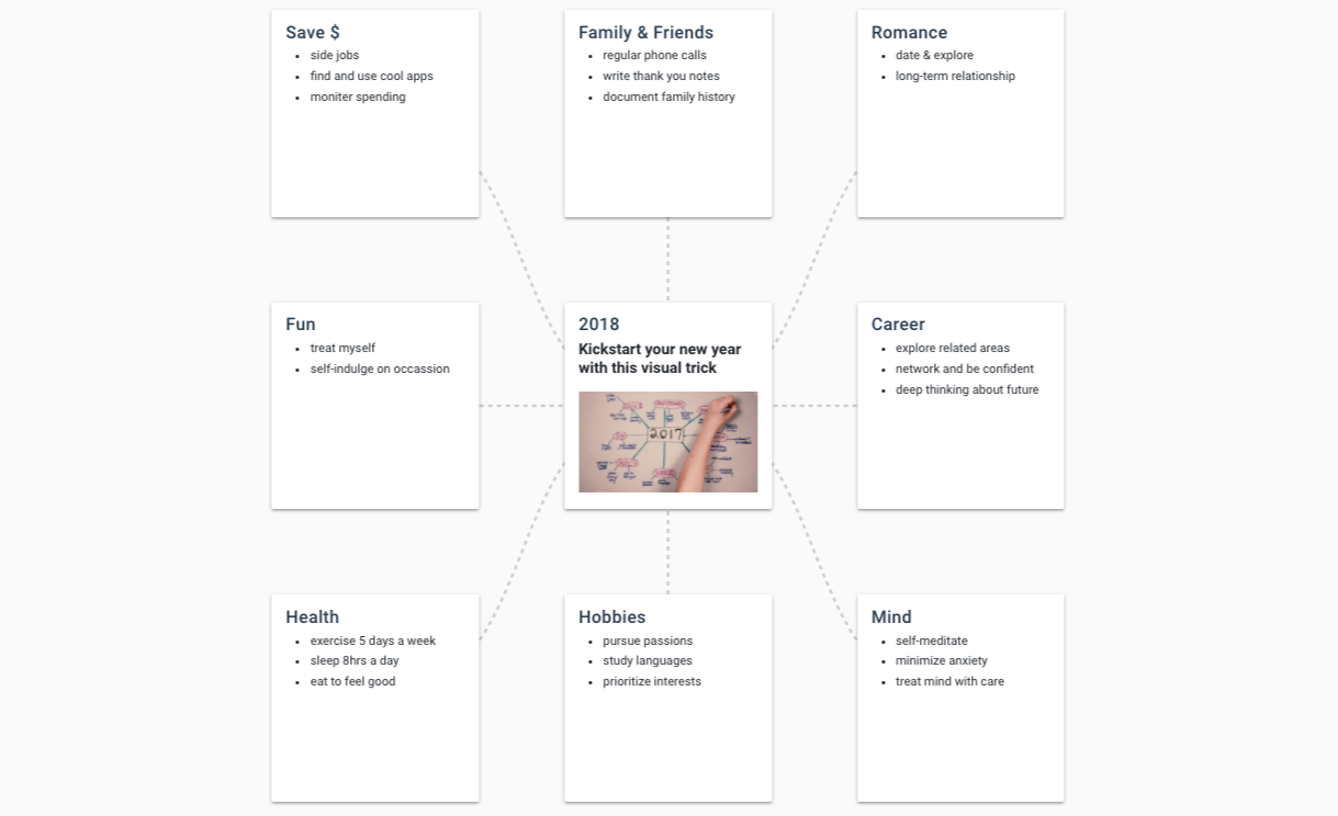 Kickstart 2018 with a visual diagram of your interests and goals a visual diagram to kickstart your new year made on sligrid pooptronica Image collections