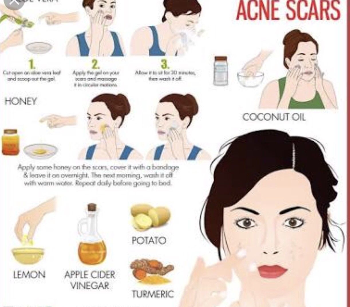 applying honey on face side effects
