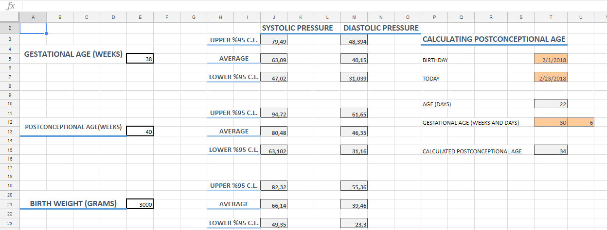 A Simple Calculator For Blood Pressure Ranges Of Preterm And Full