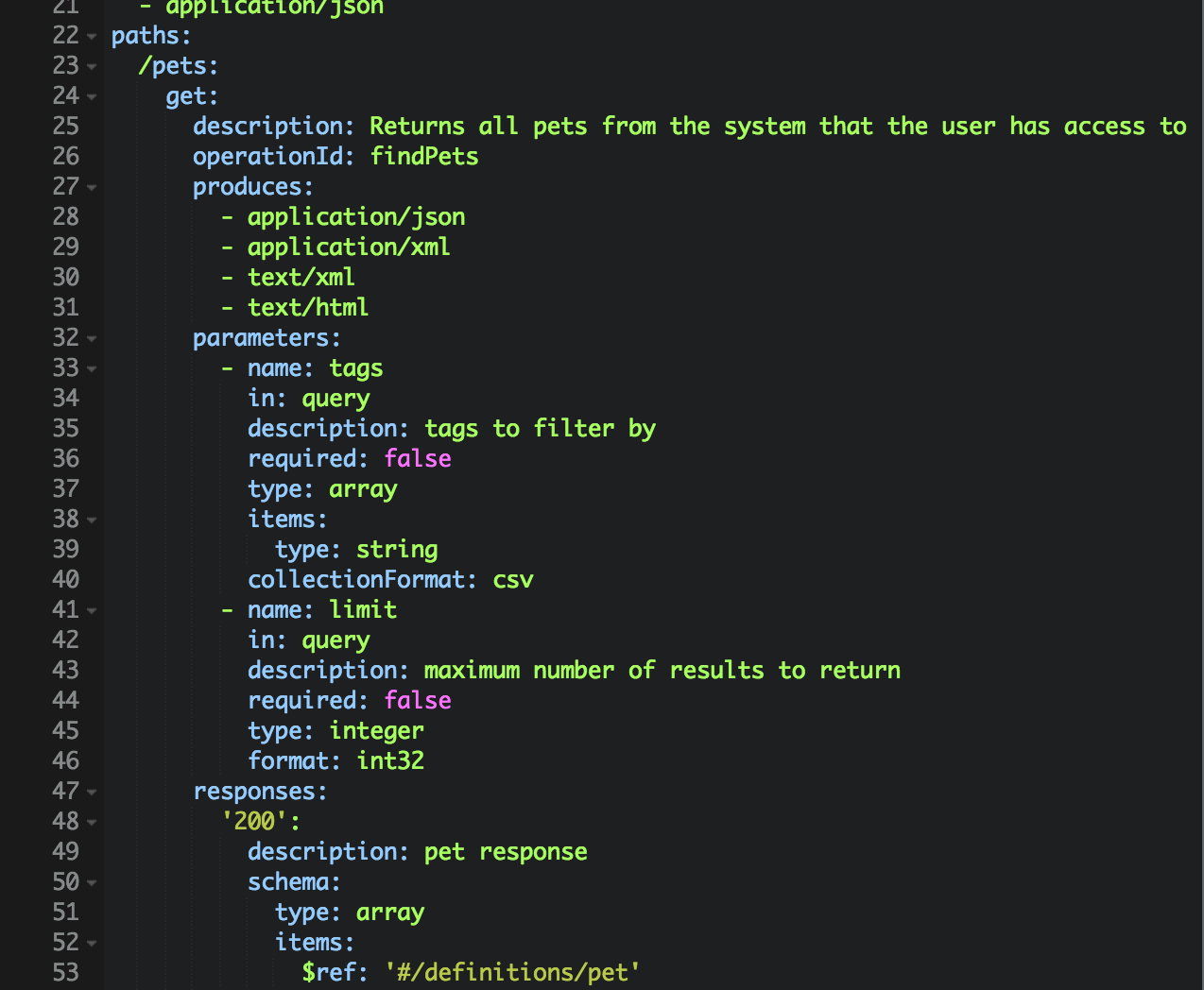 Building An Api With Swagger Json Api And Rails Part 1