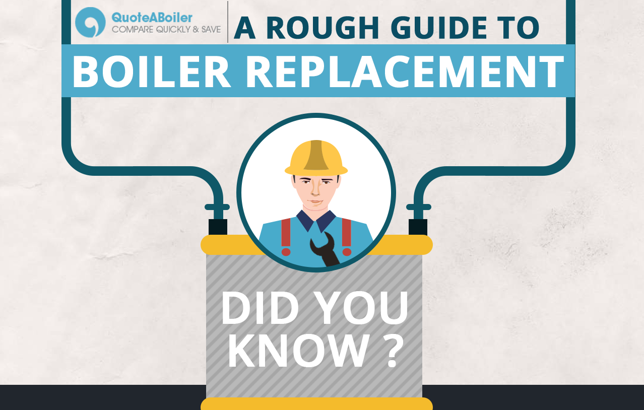 Replace an old or broken boiler for instant savings