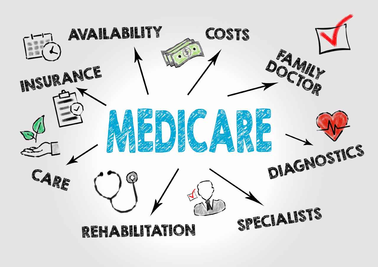 Does Medicare cover the cost of long-term care at your home or in ...