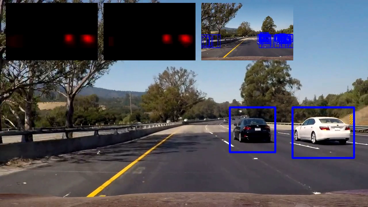 Teaching Cars To See — Vehicle Detection Using Machine Learning ...
