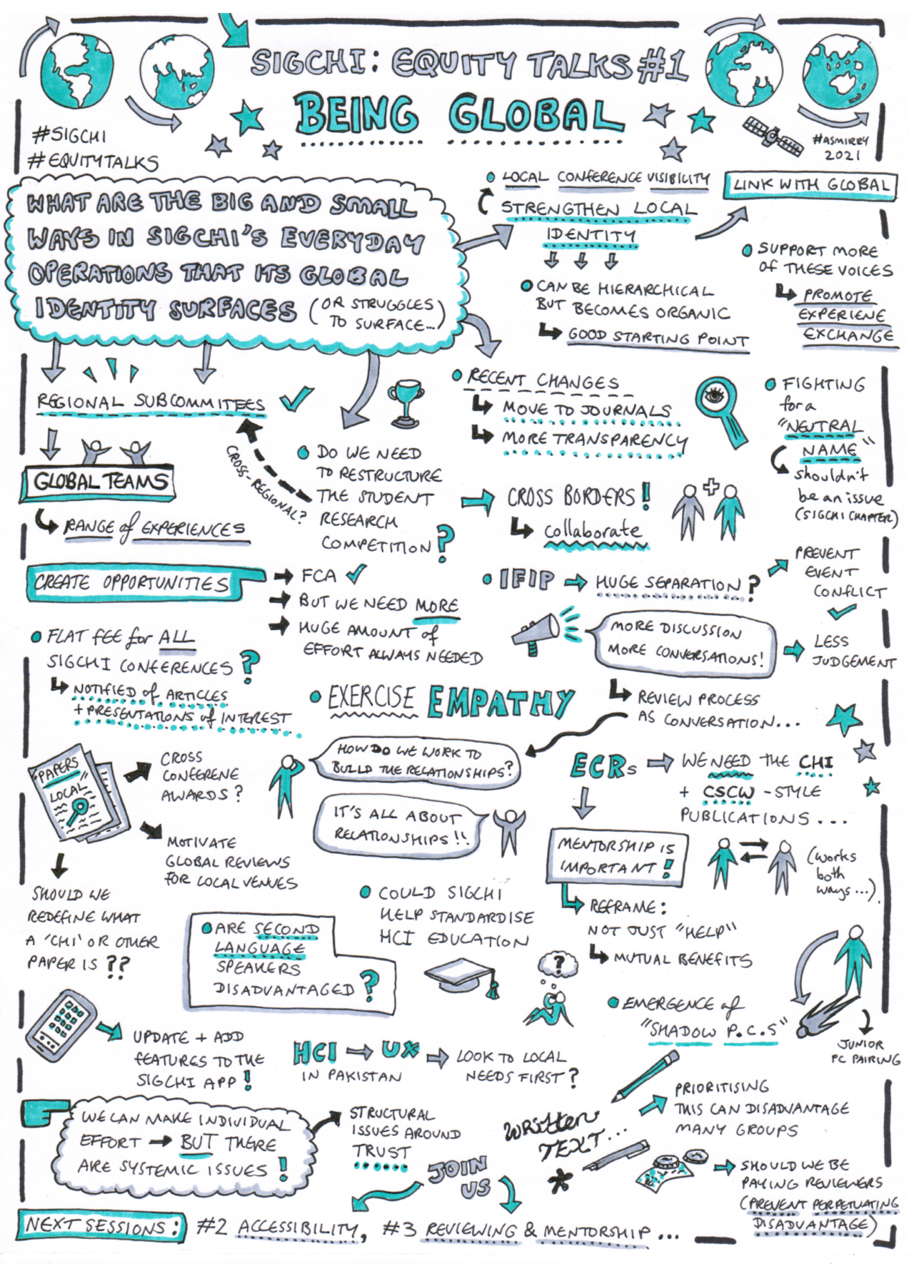 An image of sketch notes from the session, essentially capturing the summary in the text of the post.