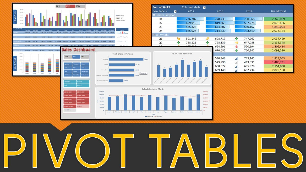 pivot tables in excel easy excel tutorial by mike thomas