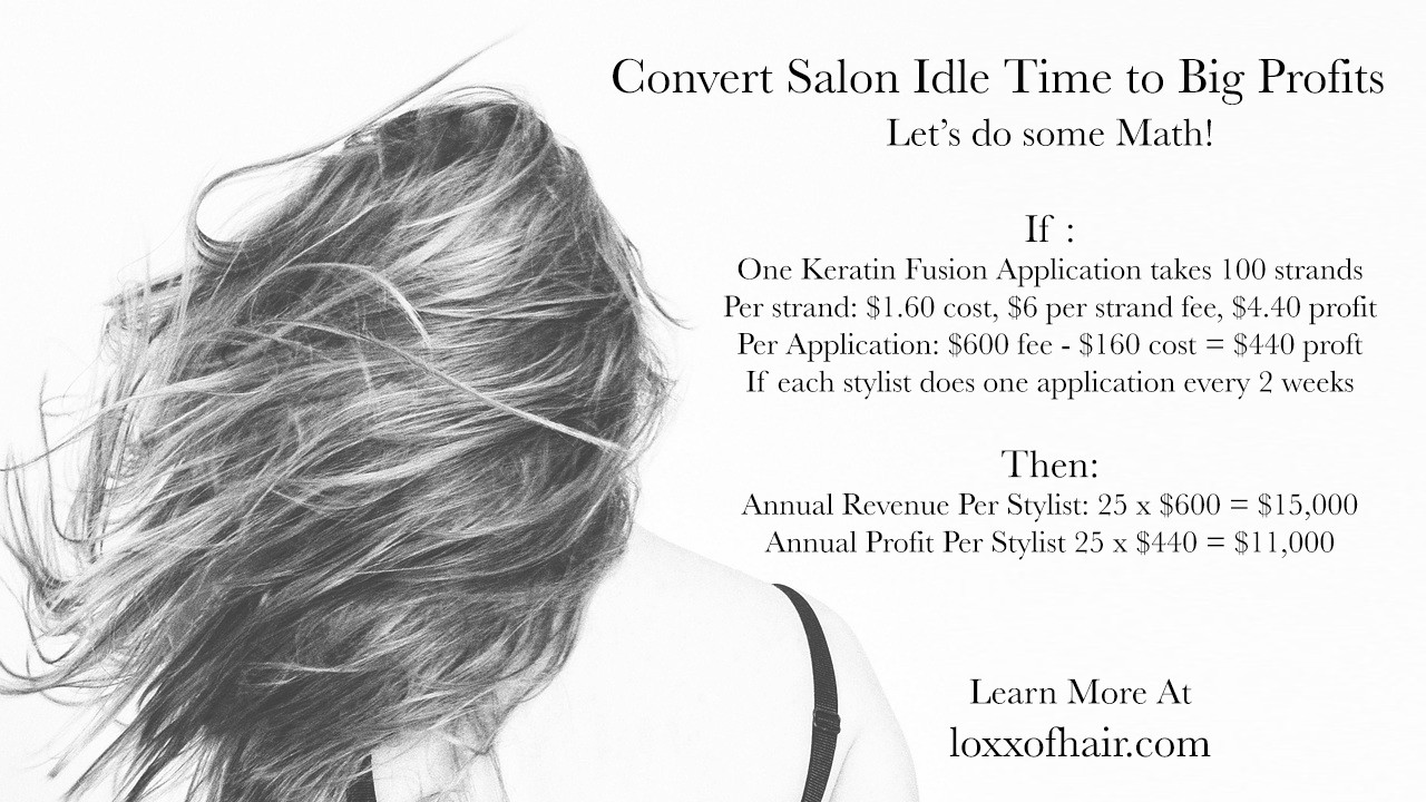 How To Maximize Salon Profit Through Hair Extension Services