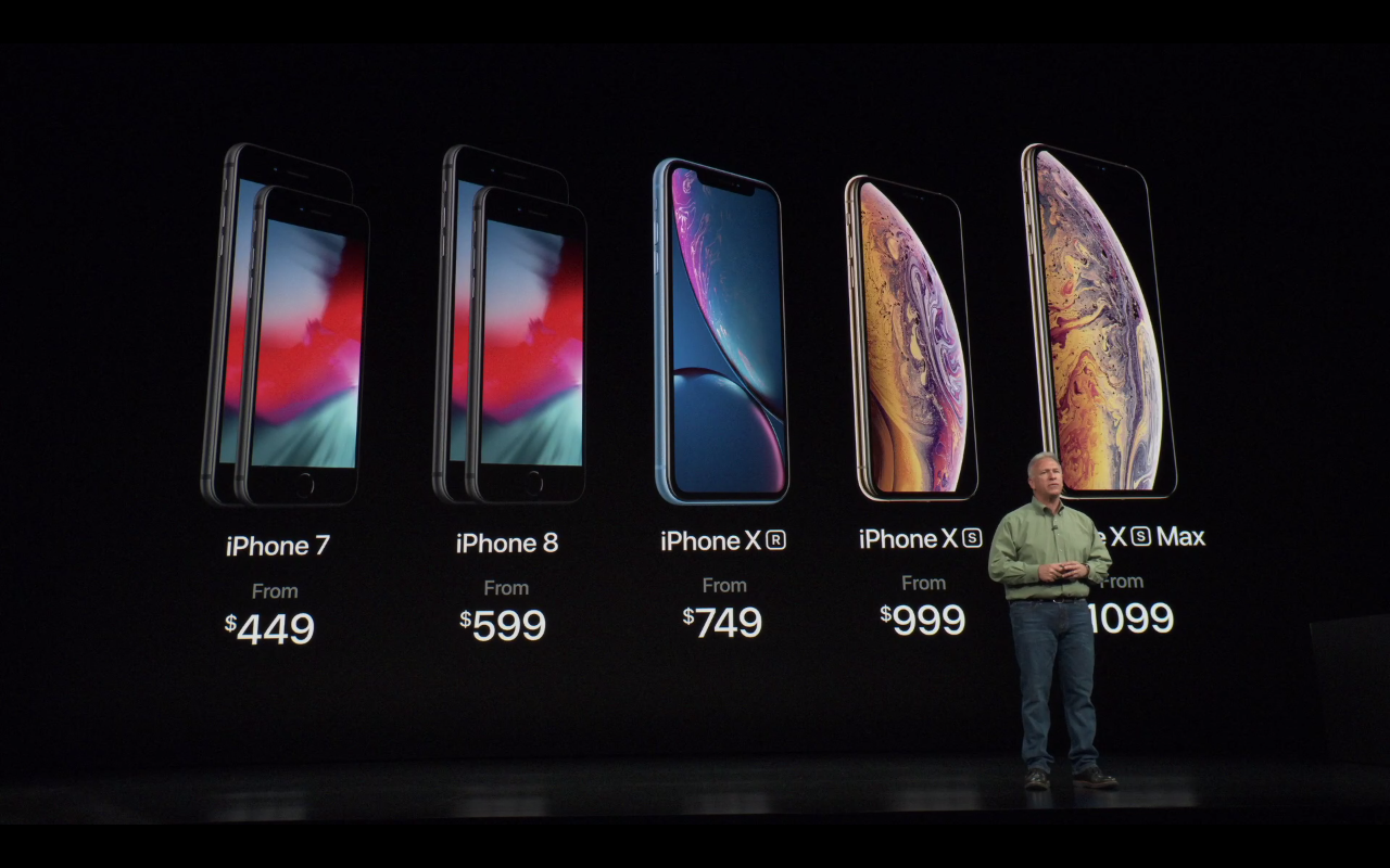 Which Iphone Should I Buy Iphone Xr Vs Iphone Xs Vs Iphone Xs Max