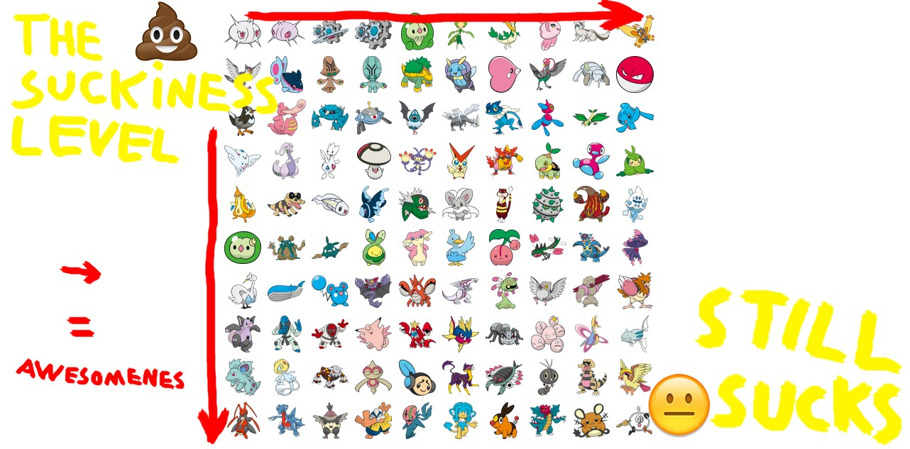 Its a hobby a ranking of all 721 unique species of pokemon part 1 i always wanted to rank every single pokemon and now im regretting it altavistaventures Images