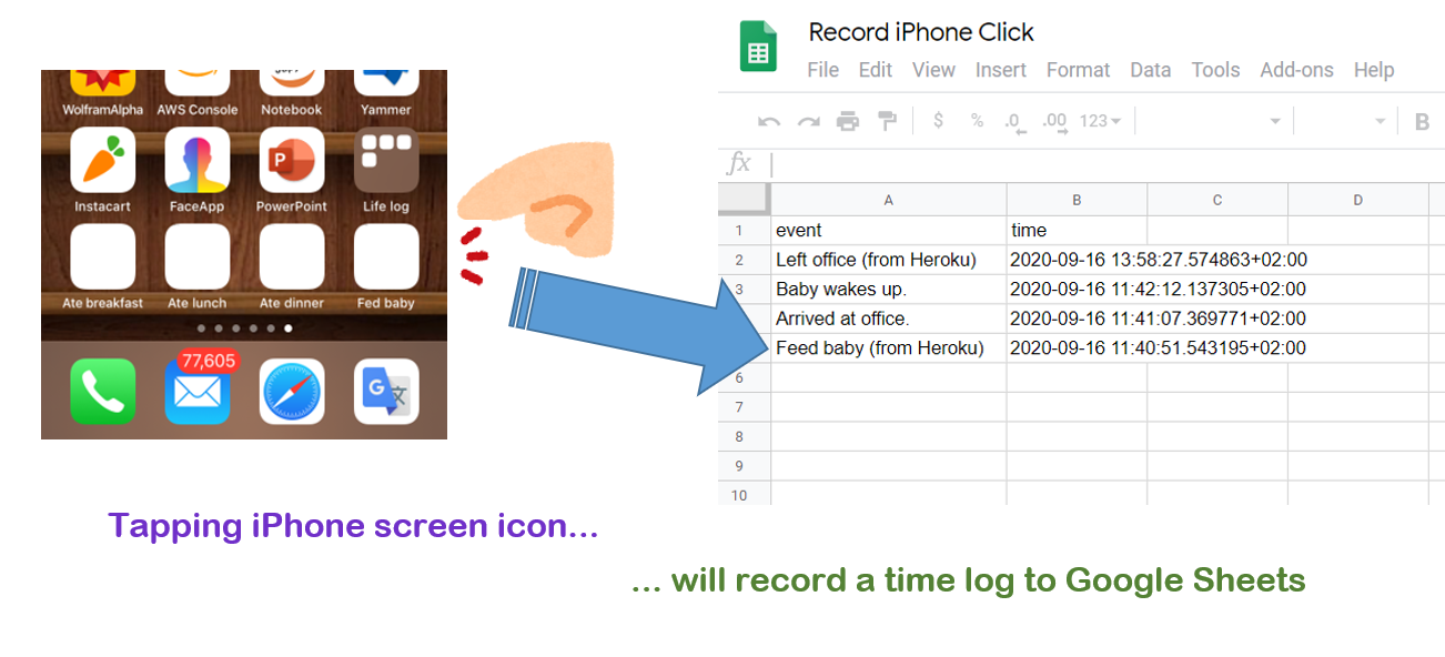Creating an iPhone App-Like With Only Your Data Science Skills: One Tap Life Logger