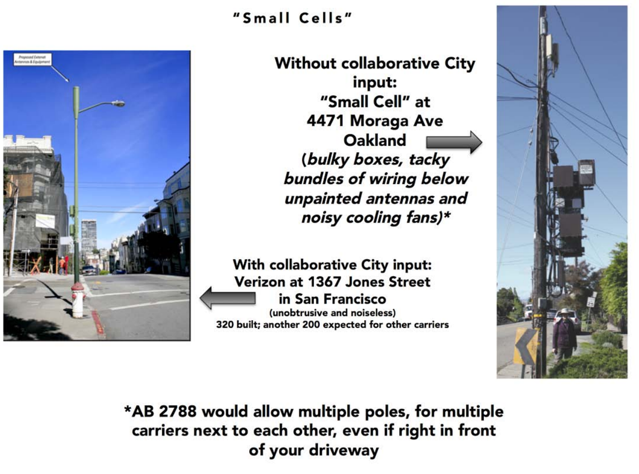 10 Key Issues For California Cities Counties On The Challenges Of Mfg Residential Fuse Box Flyer Depicting What Ab 2788 Would Have Allowed Without Height Limits Compared To A More Realistic And Pragmatic Approach Bill