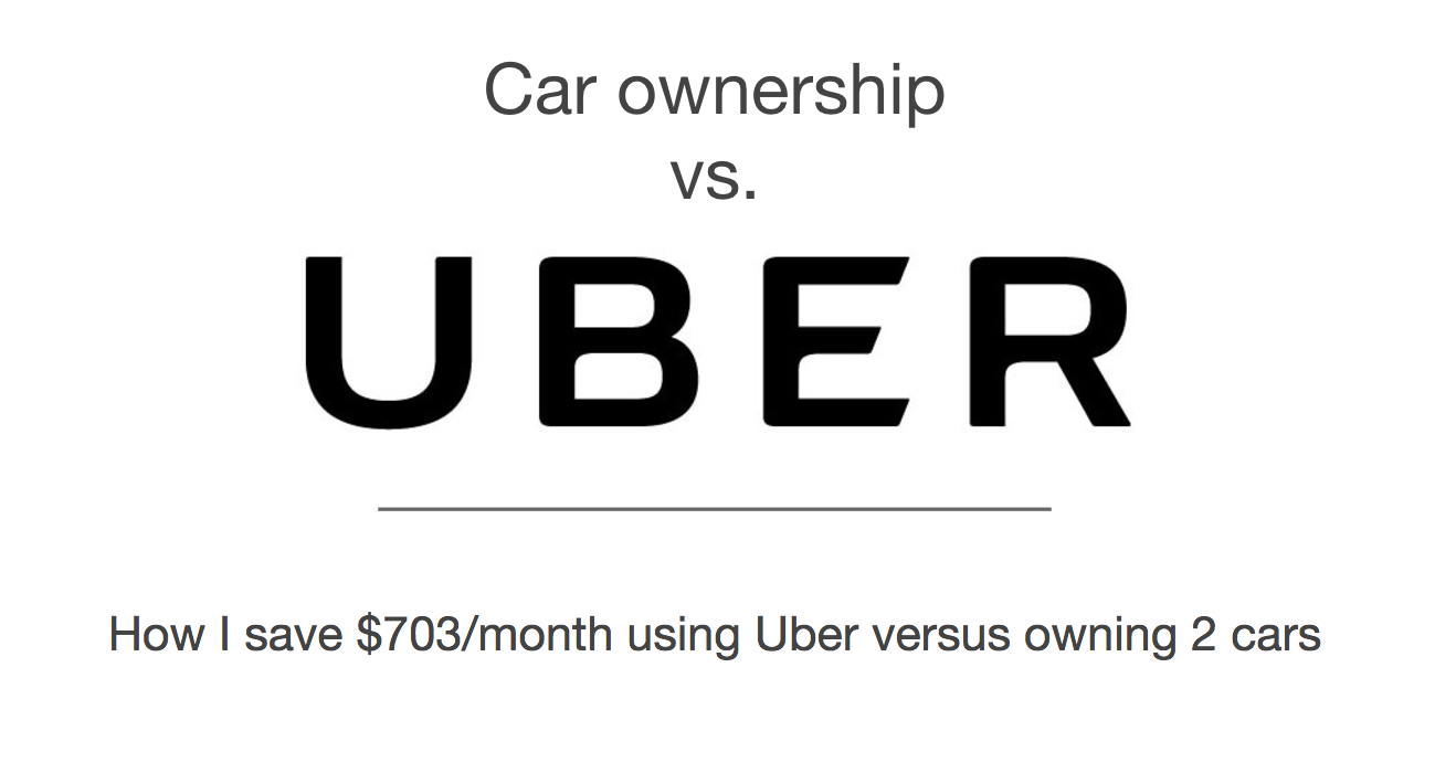 What I Learned From My Uber Data Neal Mueller Medium