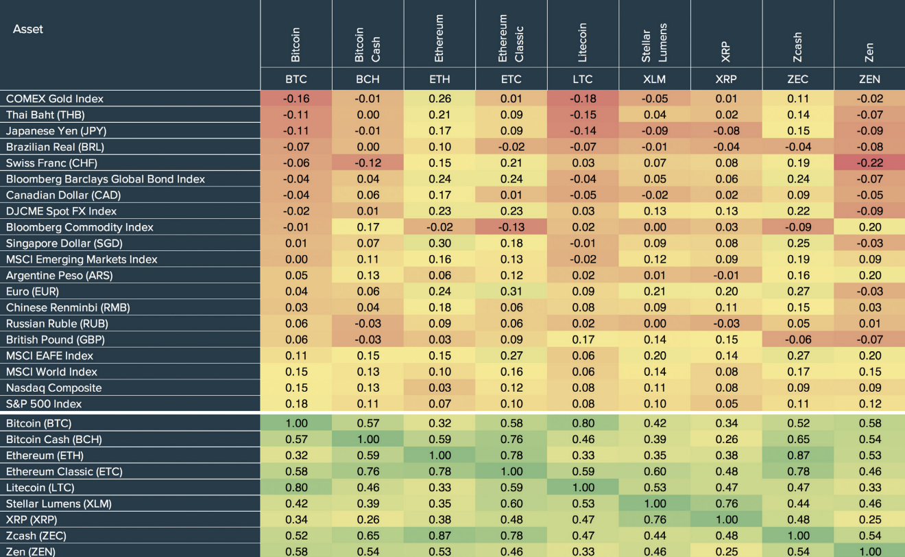 Correlation Matrix September 25, 2013