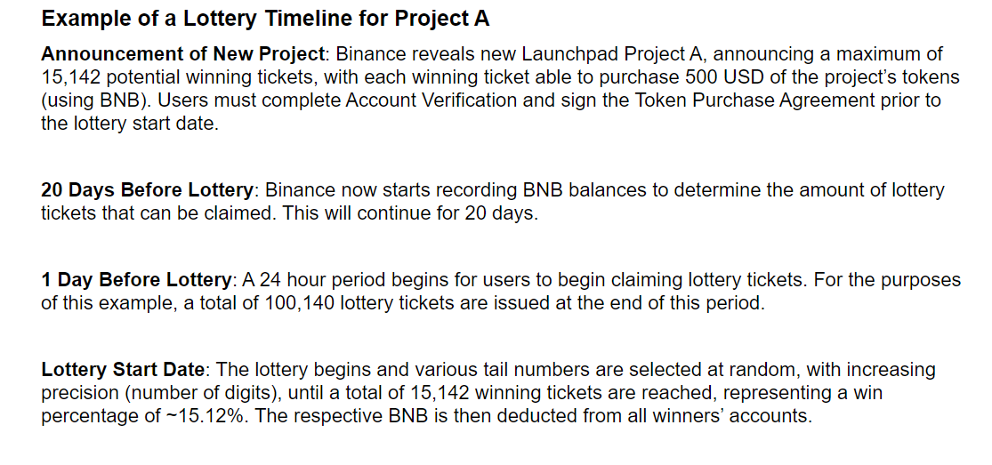 Binance's New Lottery System Has a Troubling Lack of