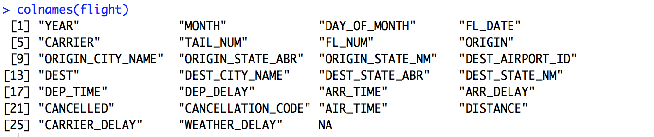 Selecting columns and renaming are so easy with dplyr