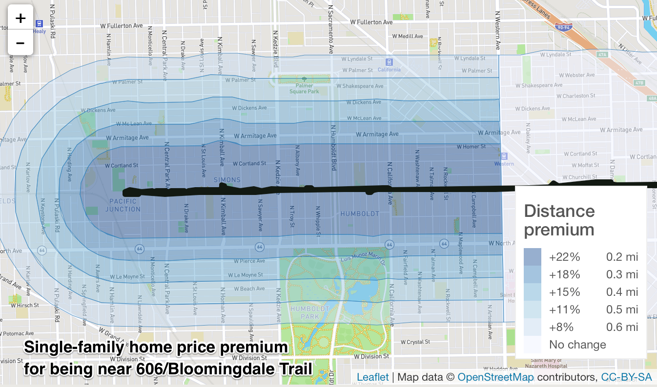 Higher home sale prices near 606 and there might be higher